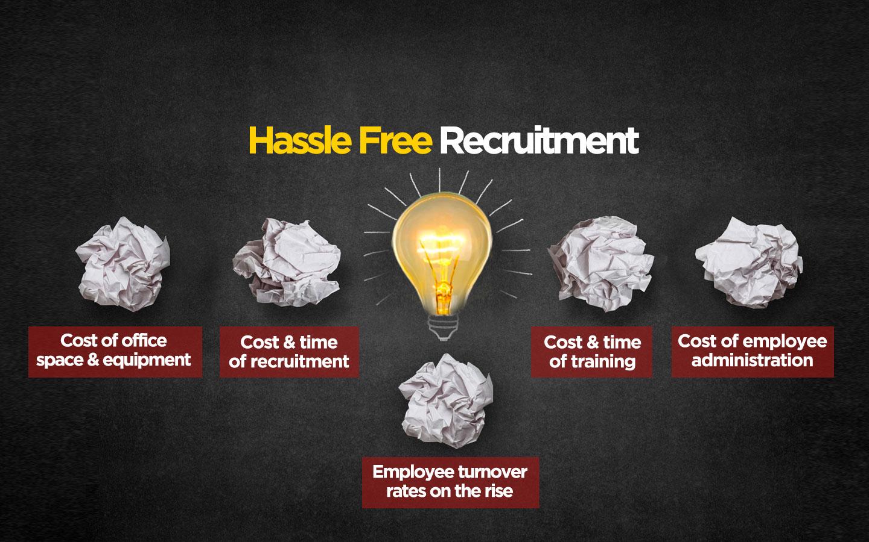 hassle free recruitment
