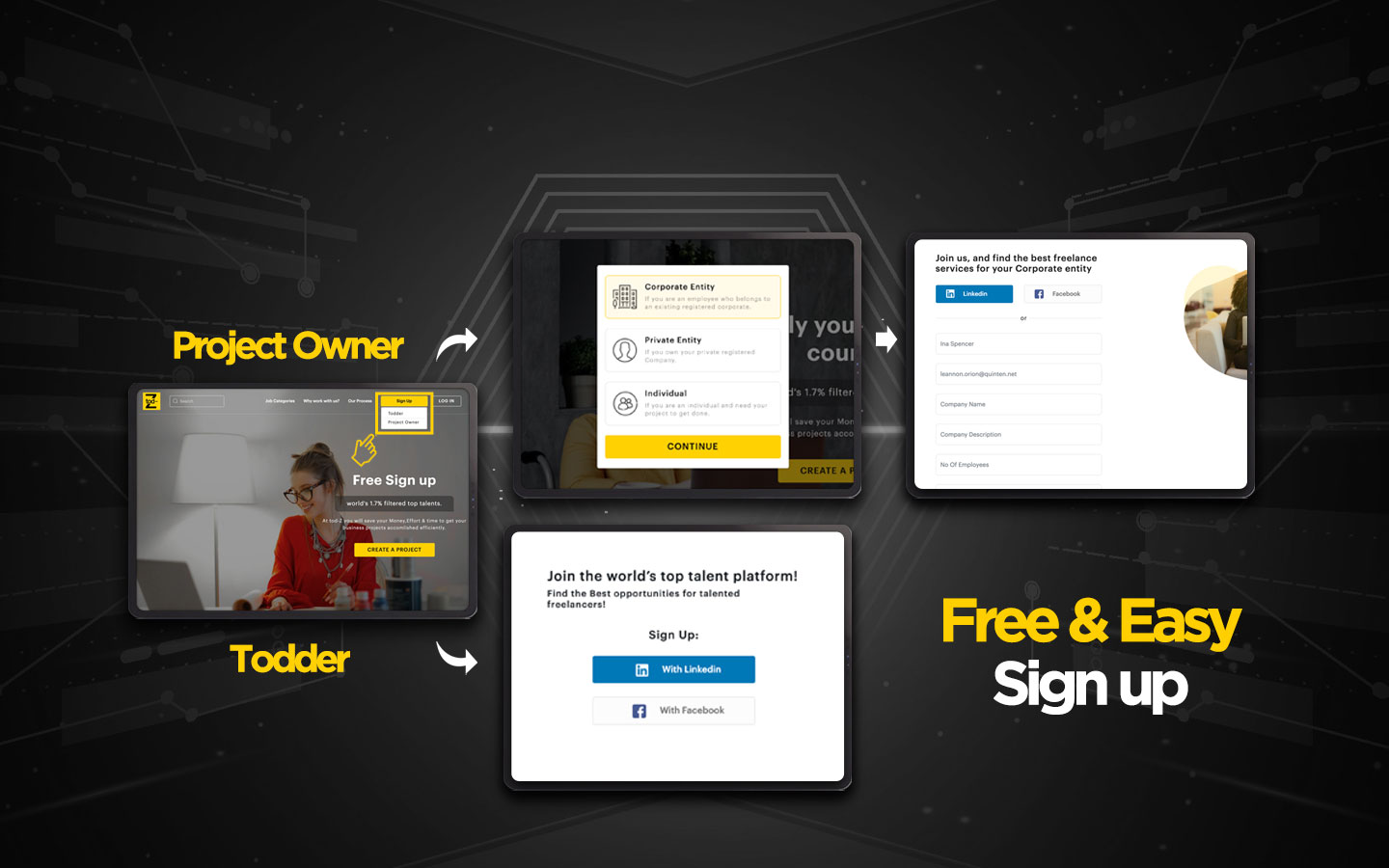 Project Owner and Freelancer steps